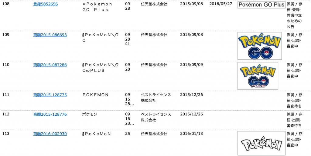 Q6-PokemonIP